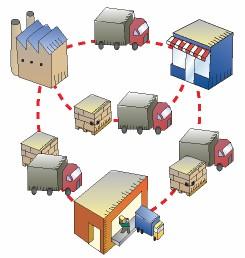 La trazabilidad logística y los tipos de trazabilidad